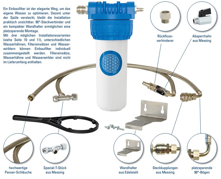 AquaNevo Alvito Untertisch Wasserfilter