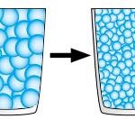 Wasserwirbler Wassercluster